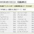 阪神牝馬S特別登録データ分析