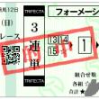 ダービー2015_3連単