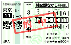 【オークス&平安ステークスW的中】回顧|ダービー展望も!