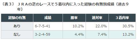 %e3%82%b7%e3%83%aa%e3%82%a6%e3%82%b9s2016%e3%83%87%e3%83%bc%e3%82%bf%e5%88%86%e6%9e%90%ef%bc%93%e8%8a%9d%e3%81%a75%e7%9d%80%e4%bb%a5%e5%86%85