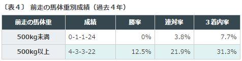 %e3%82%b7%e3%83%aa%e3%82%a6%e3%82%b9s2016%e3%83%87%e3%83%bc%e3%82%bf%e5%88%86%e6%9e%90%ef%bc%94%e9%a6%ac%e4%bd%93%e9%87%8d