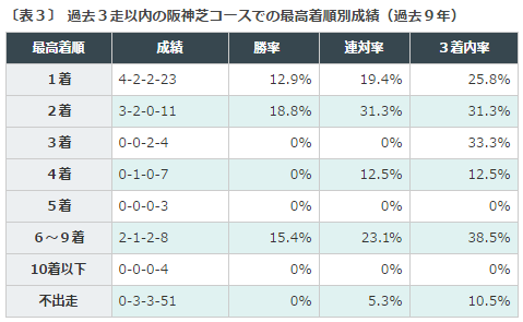 %e3%83%ad%e3%83%bc%e3%82%bas2016%e3%83%87%e3%83%bc%e3%82%bf%e5%88%86%e6%9e%90%ef%bc%93%e9%98%aa%e7%a5%9e%e5%ae%9f%e7%b8%be