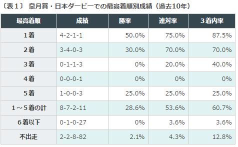 %e7%a5%9e%e6%88%b8%e6%96%b0%e8%81%9e%e6%9d%af2016%e3%83%87%e3%83%bc%e3%82%bf%e5%88%86%e6%9e%90%ef%bc%91%e6%98%a52%e5%86%a0