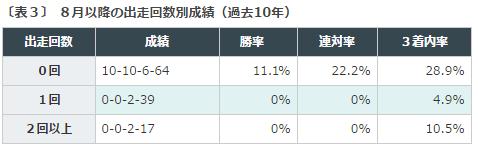 %e7%a5%9e%e6%88%b8%e6%96%b0%e8%81%9e%e6%9d%af2016%e3%83%87%e3%83%bc%e3%82%bf%e5%88%86%e6%9e%90%ef%bc%938%e6%9c%88%e4%bb%a5%e9%99%8d