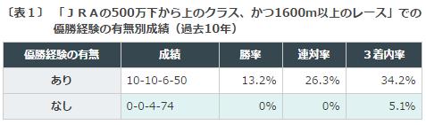 %e7%b4%ab%e8%8b%91s2016%e3%83%87%e3%83%bc%e3%82%bf%e5%88%86%e6%9e%90%ef%bc%91%e3%83%9e%e3%82%a4%e3%83%ab%e4%bb%a5%e4%b8%8a