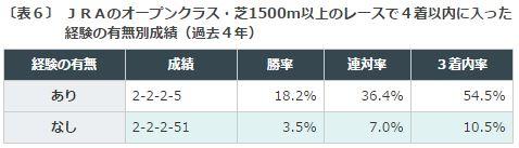 %e3%82%a2%e3%83%ab%e3%83%86%e3%83%9f%e3%82%b9s2016%ef%bc%96%e5%ae%9f%e7%b8%be%e9%a6%ac