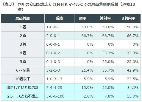 %e3%82%b9%e3%83%af%e3%83%b3s2016%e3%83%87%e3%83%bc%e3%82%bf%e5%88%86%e6%9e%90%ef%bc%93%e3%83%9e%e3%82%a4%e3%83%abg1
