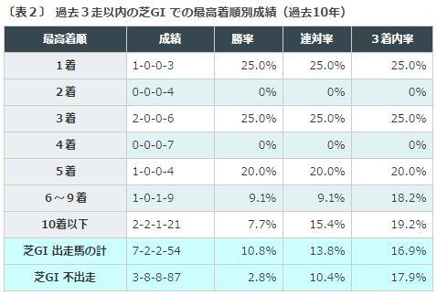 %e5%af%8c%e5%a3%abs2016%e3%83%87%e3%83%bc%e3%82%bf%e5%88%86%e6%9e%90%ef%bc%92g1%e5%ae%9f%e7%b8%be