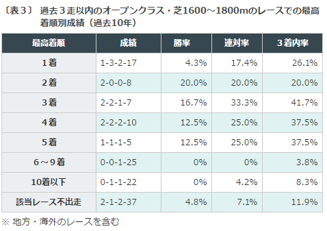 %e5%ba%9c%e4%b8%ad%e7%89%9d%e9%a6%acs2016%e3%83%87%e3%83%bc%e3%82%bf%ef%bc%93op%e3%82%af%e3%83%a9%e3%82%b9%e6%88%90%e7%b8%be