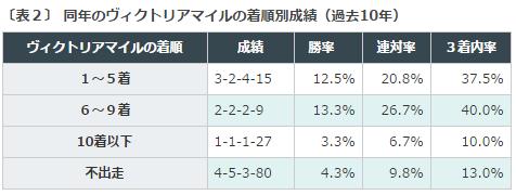 %e5%ba%9c%e4%b8%ad%e7%89%9d%e9%a6%acs2016%e3%83%87%e3%83%bc%e3%82%bfvm%e7%9d%80%e9%a0%86