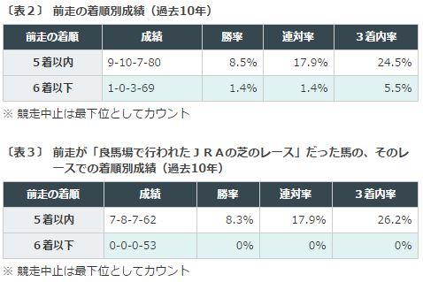 %e7%a7%8b%e8%8f%af%e8%b3%9e2016%e3%83%87%e3%83%bc%e3%82%bf%e5%88%86%e6%9e%90%ef%bc%92%e5%89%8d%e8%b5%b0%e7%9d%80%e9%a0%86