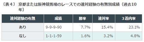 %e7%a7%8b%e8%8f%af%e8%b3%9e2016%e3%83%87%e3%83%bc%e3%82%bf%e5%88%86%e6%9e%90%ef%bc%93%e4%ba%ac%e9%83%bd%e9%98%aa%e7%a5%9e%e5%ae%9f%e7%b8%be