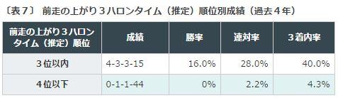 %e7%a7%8b%e8%8f%af%e8%b3%9e2016%e3%83%87%e3%83%bc%e3%82%bf%e5%88%86%e6%9e%90%ef%bc%95%e4%b8%8a%e3%81%8c%e3%82%8a3f