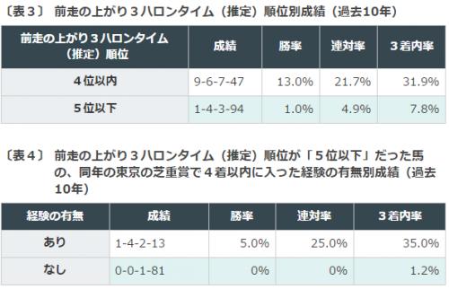 %e3%82%a2%e3%83%ab%e3%82%bc%e3%83%b3%e3%83%81%e3%83%b3%e5%85%b1%e5%92%8c%e5%9b%bd%e6%9d%af2016%e3%83%87%e3%83%bc%e3%82%bf%e5%88%86%e6%9e%90%ef%bc%92%e6%9c%ab%e8%84%9a