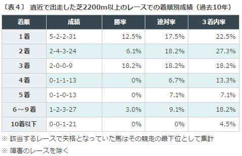 %e3%82%b8%e3%83%a3%e3%83%91%e3%83%b3%e3%82%ab%e3%83%83%e3%83%972016%e3%83%87%e3%83%bc%e3%82%bf%e5%88%86%e6%9e%90%ef%bc%94%e8%8a%9d2200m%e4%bb%a5%e4%b8%8a%e7%9d%80%e9%a0%86
