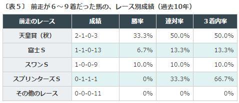 %e3%83%9e%e3%82%a4%e3%83%abcs2016%e3%83%87%e3%83%bc%e3%82%bf%e5%88%86%e6%9e%90%ef%bc%95%e5%89%8d%e8%b5%b06%e7%9d%809%e7%9d%80