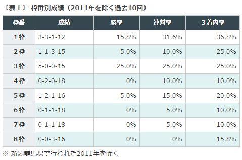 %e7%a6%8f%e5%b3%b6%e8%a8%98%e5%bf%b52016%e3%83%87%e3%83%bc%e3%82%bf%e5%88%86%e6%9e%90%ef%bc%91%e6%9e%a0%e7%95%aa%e5%88%a5