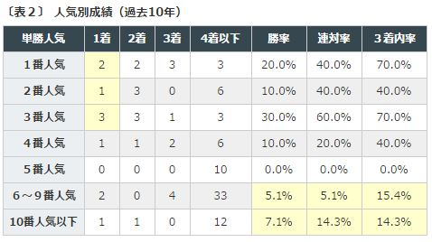 bc%e3%83%95%e3%82%a3%e3%83%aa%e3%83%bc%ef%bc%86%e3%83%a1%e3%82%a2%e3%82%bf%e3%83%bc%e3%83%952016%e3%83%87%e3%83%bc%e3%82%bf%e5%88%86%e6%9e%90%ef%bc%92%e4%ba%ba%e6%b0%97