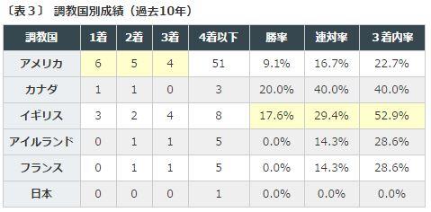 bc%e3%83%95%e3%82%a3%e3%83%aa%e3%83%bc%ef%bc%86%e3%83%a1%e3%82%a2%e3%82%bf%e3%83%bc%e3%83%952016%e3%83%87%e3%83%bc%e3%82%bf%e5%88%86%e6%9e%90%ef%bc%93%e5%9b%bd%e5%88%a5%e6%88%90%e7%b8%be