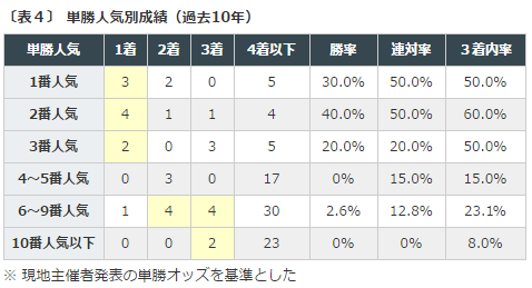 %e9%a6%99%e6%b8%af%e3%82%ab%e3%83%83%e3%83%972016%e3%83%87%e3%83%bc%e3%82%bf%e5%88%86%e6%9e%90%ef%bc%94%e4%ba%ba%e6%b0%97