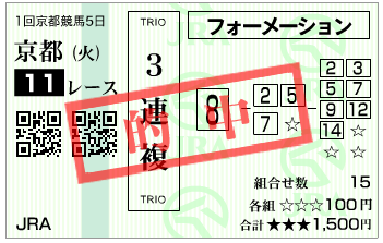 【浦和・ニューイヤーカップ3歳オープン2017】最終予想|馬複・3連複予想!!