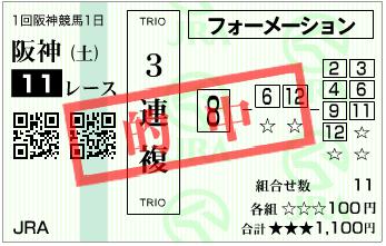 【中山記念 2017】最終予想|前日オッズ3.9倍のリアルスティールから3連複で。