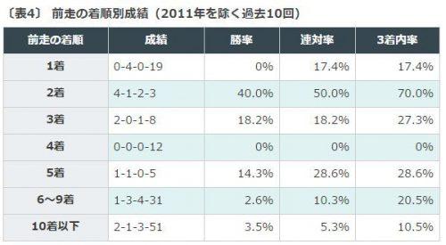 %E7%A6%8F%E5%B3%B6%E7%89%9D%E9%A6%ACS201