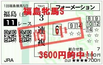 【読売マイラーズカップ 2017】最終予想|フィエロが差し切る!!