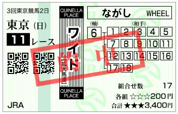 【安田記念 2017】レース回顧|サトノアラジンお見事!ロゴタイプは負け強し!!