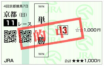 【菊花賞 2017】レース回顧|キセキ勝利!次走狙える馬は?!
