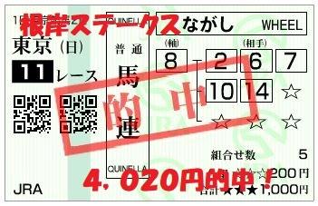 【根岸S・シルクロードS 2018】レース回顧|1月度回収率123.3%も爆発なく不満!