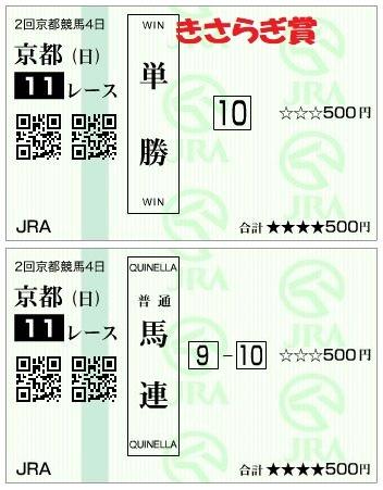 東京新聞杯, きさらぎ賞