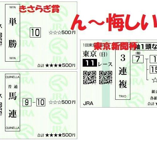 【きさらぎ賞・東京新聞杯 2018】レース回顧|次走買いは?