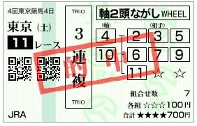競馬予想, 穴馬予想, 秋華賞, G1予想