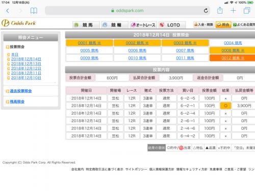 山羊座特別, 地方競馬予想, 名古屋競馬