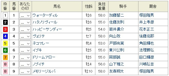 笠松東海クラウン20190125